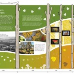 A design layout for graphic panels dealing with woodland on the Muir of Dinnet National Nature Reserve.